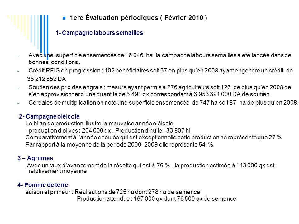 1ere Évaluation périodiques ( Février 2010 )
