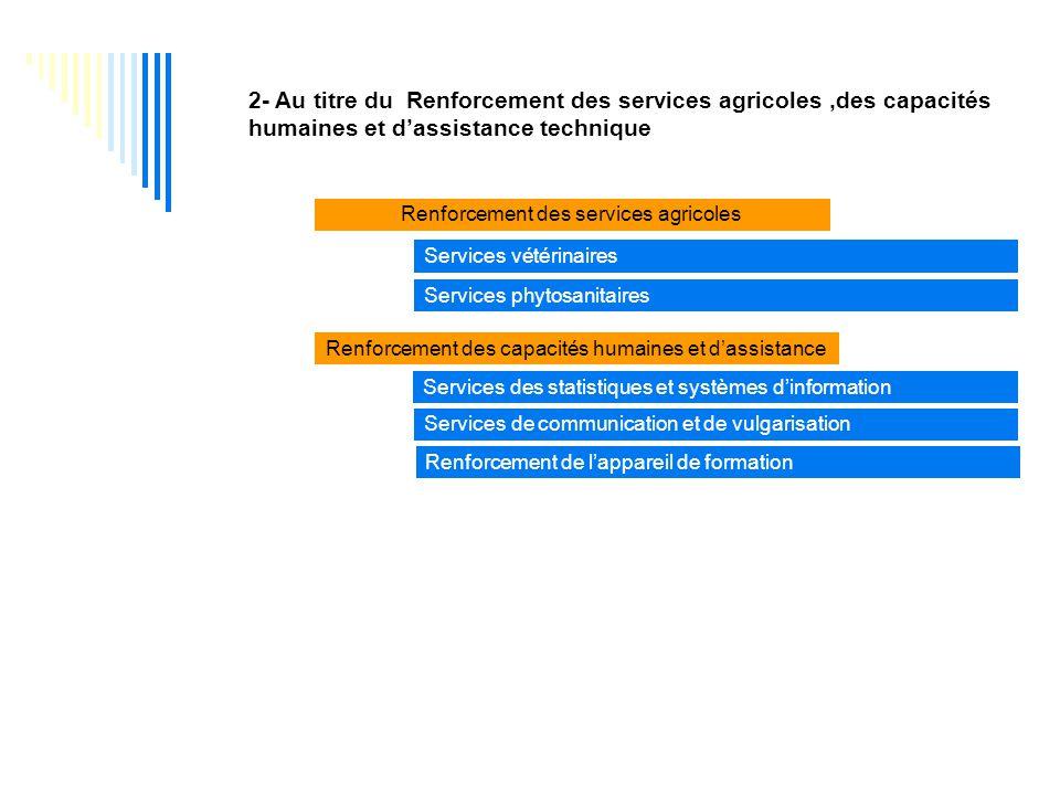 2- Au titre du Renforcement des services agricoles ,des capacités humaines et d'assistance technique