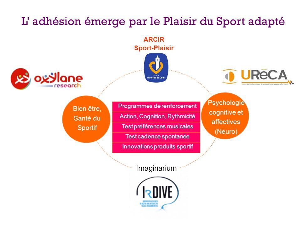 L' adhésion émerge par le Plaisir du Sport adapté