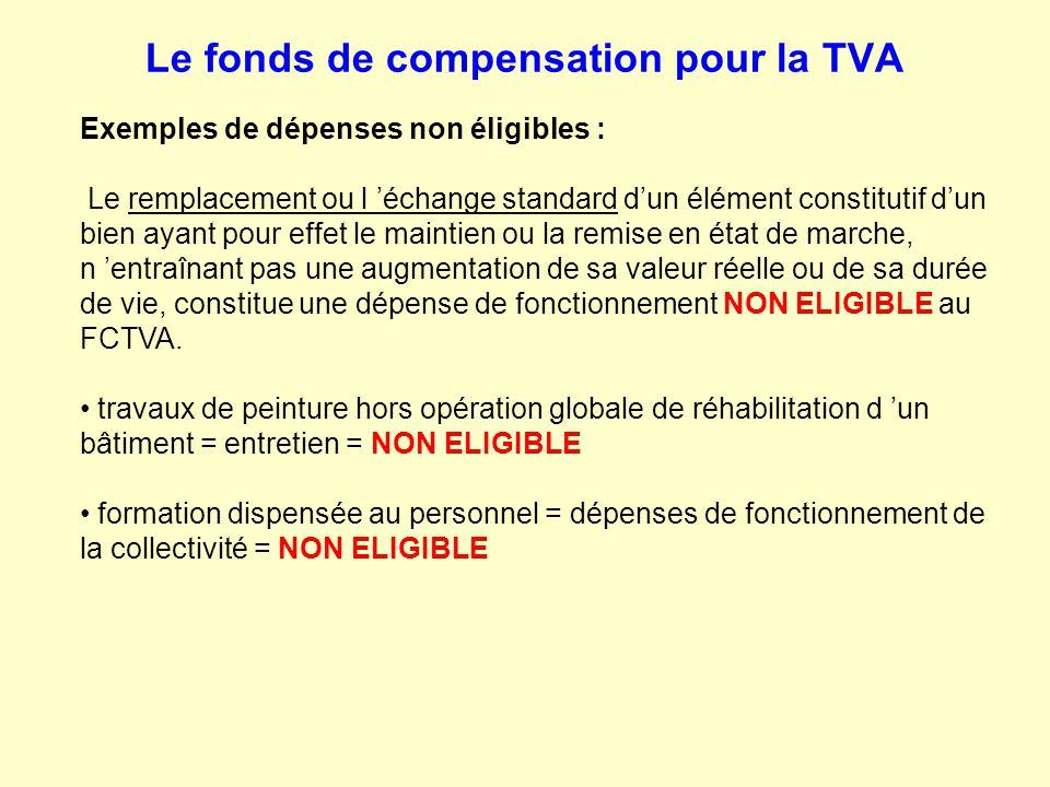 Le fonds de compensation pour la TVA