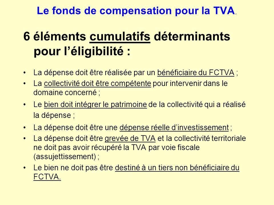 Le fonds de compensation pour la TVA.