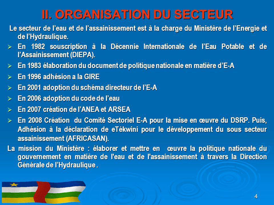 II. ORGANISATION DU SECTEUR