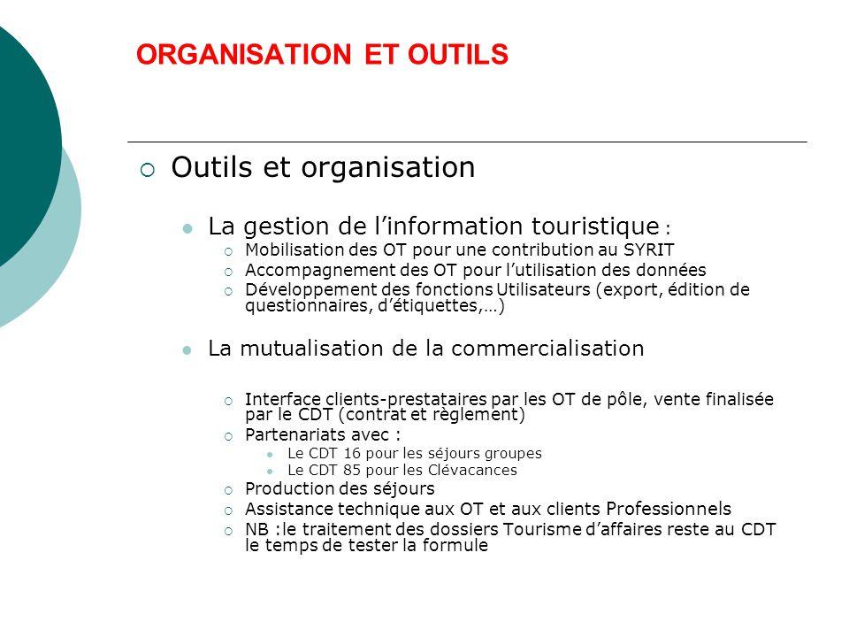 ORGANISATION ET OUTILS