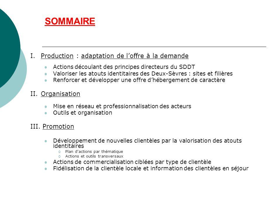 SOMMAIRE I. Production : adaptation de l'offre à la demande