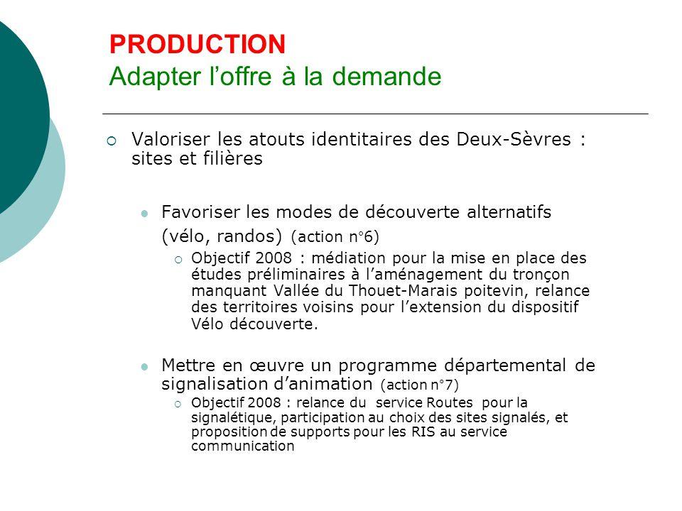 PRODUCTION Adapter l'offre à la demande