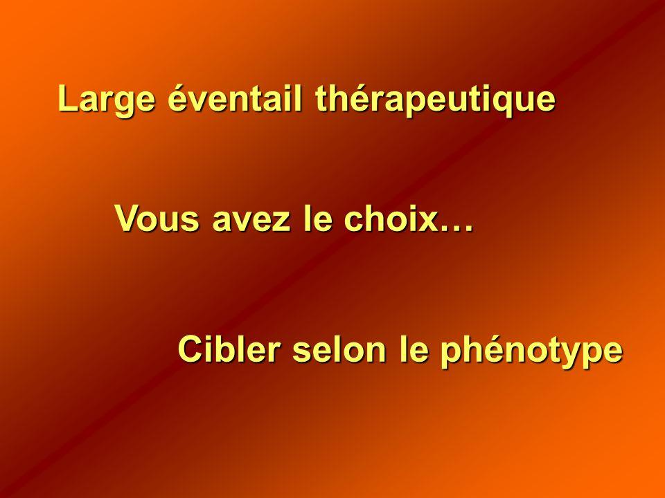 Large éventail thérapeutique