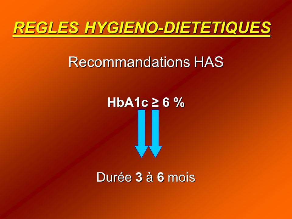 REGLES HYGIENO-DIETETIQUES
