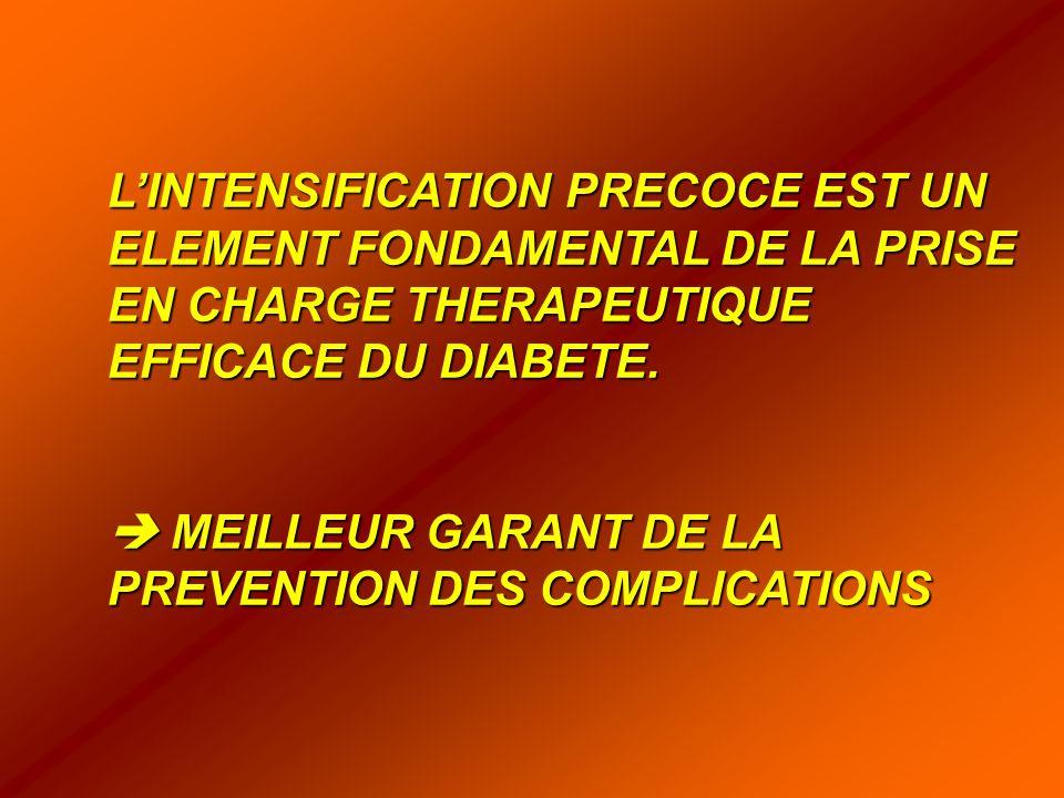 L'INTENSIFICATION PRECOCE EST UN ELEMENT FONDAMENTAL DE LA PRISE EN CHARGE THERAPEUTIQUE EFFICACE DU DIABETE.