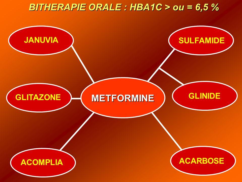 BITHERAPIE ORALE : HBA1C > ou = 6,5 %