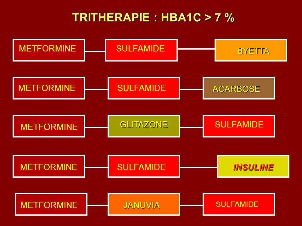 TRITHERAPIE : HBA1C > 7 %