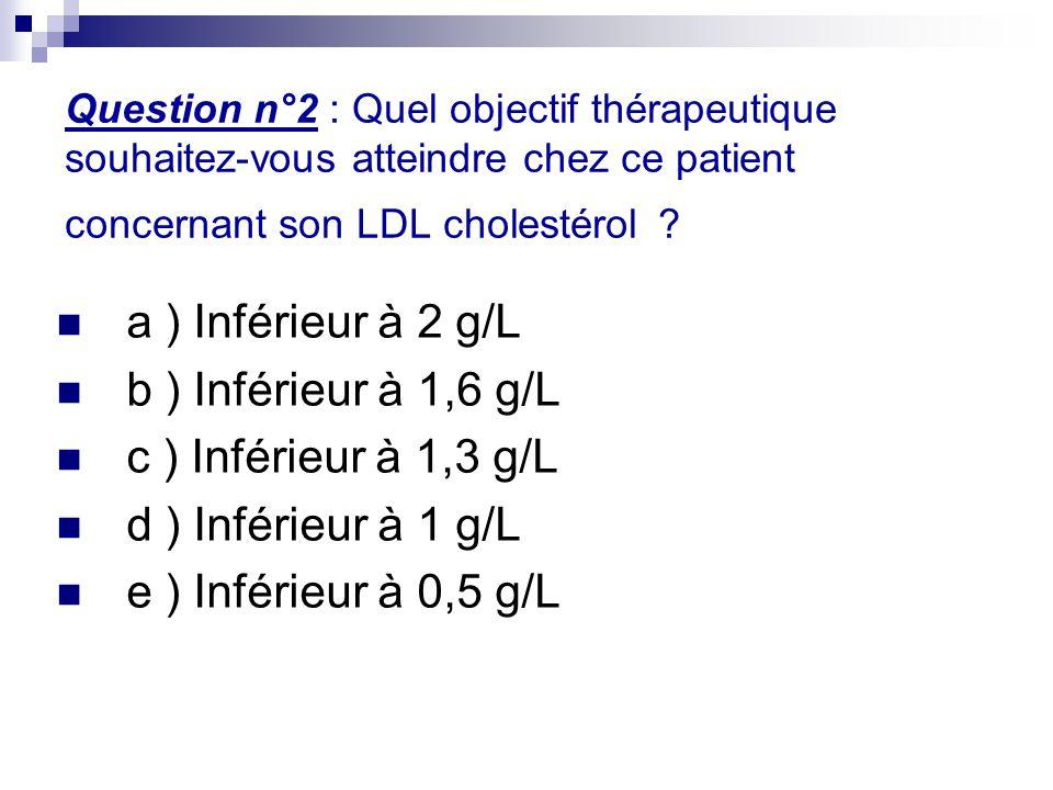 a ) Inférieur à 2 g/L b ) Inférieur à 1,6 g/L c ) Inférieur à 1,3 g/L