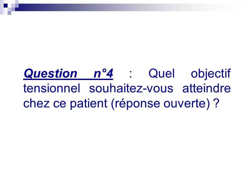 Question n°4 : Quel objectif tensionnel souhaitez-vous atteindre chez ce patient (réponse ouverte)