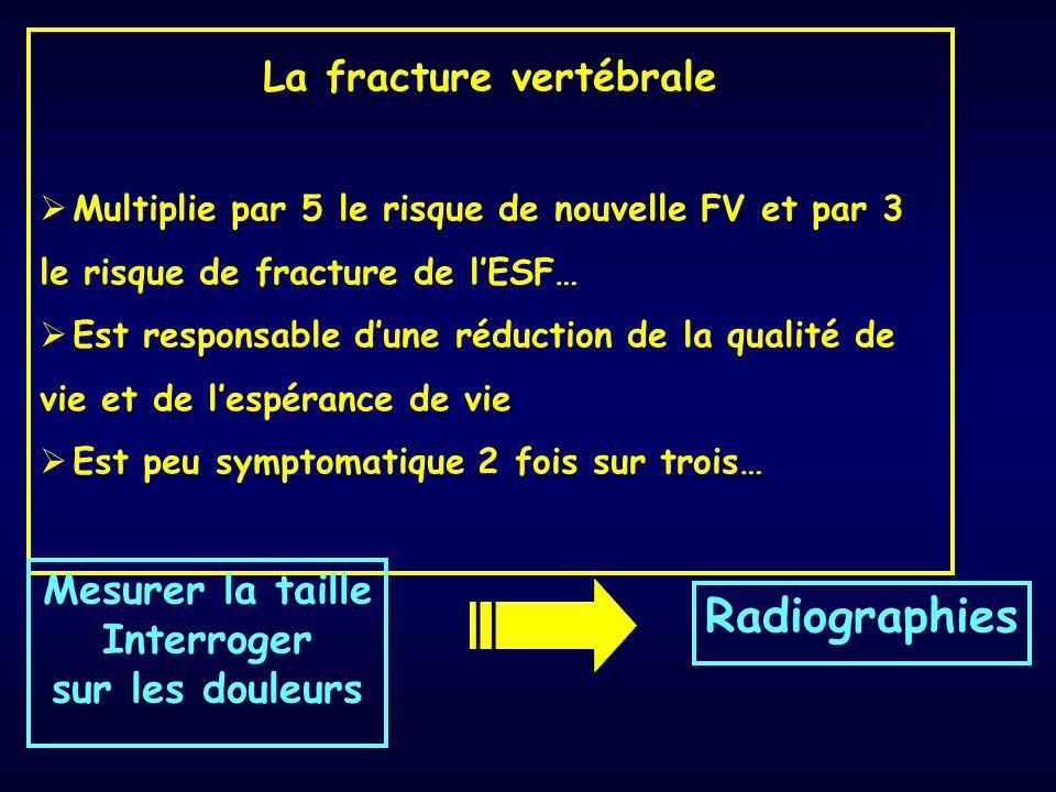 La fracture vertébrale