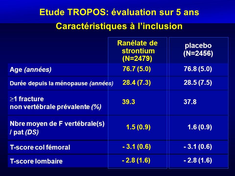 Etude TROPOS: évaluation sur 5 ans Caractéristiques à l'inclusion