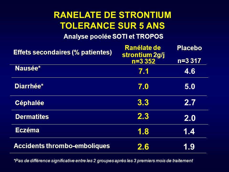 RANELATE DE STRONTIUM TOLERANCE SUR 5 ANS