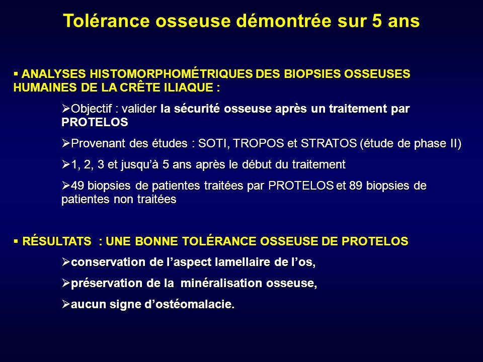 Tolérance osseuse démontrée sur 5 ans