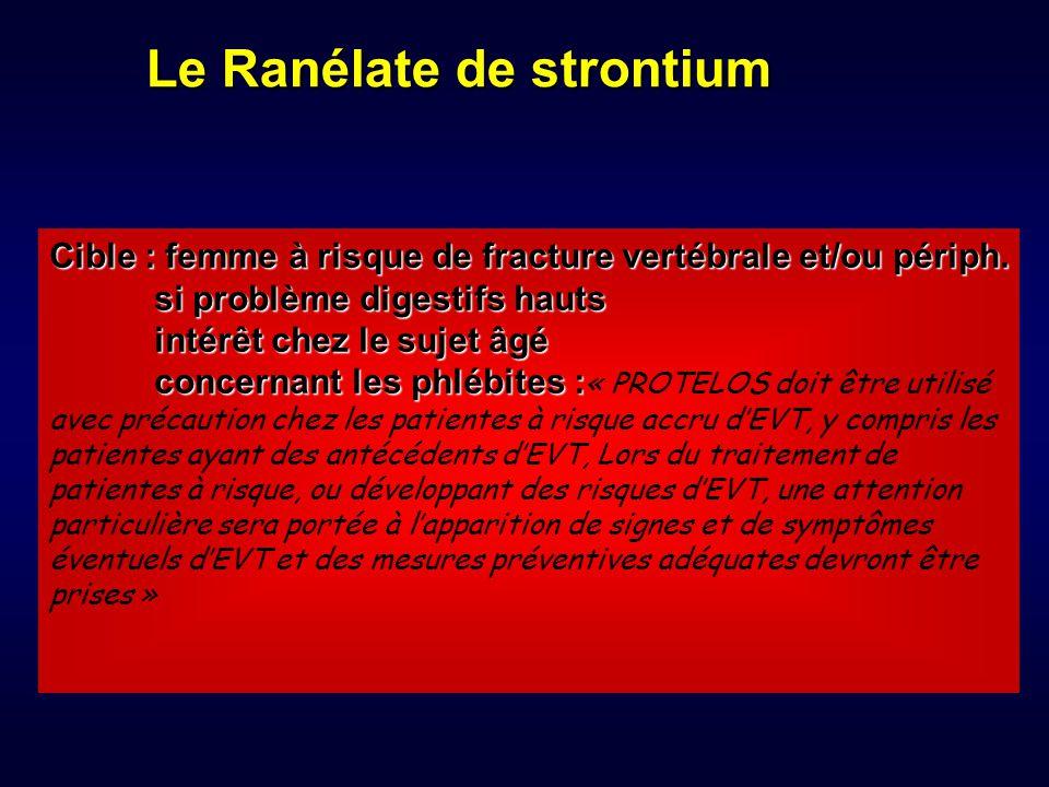 Le Ranélate de strontium