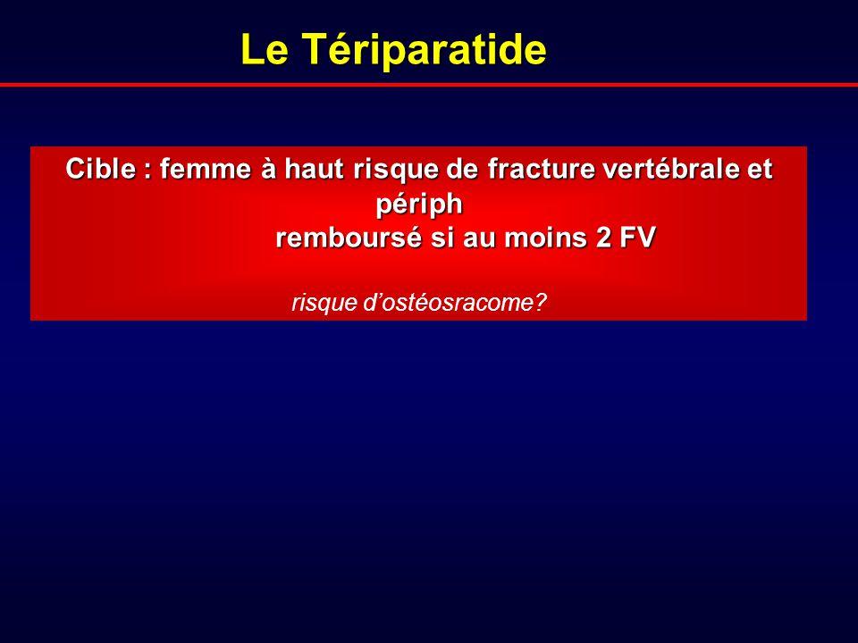 Le Tériparatide Cible : femme à haut risque de fracture vertébrale et périph. remboursé si au moins 2 FV.