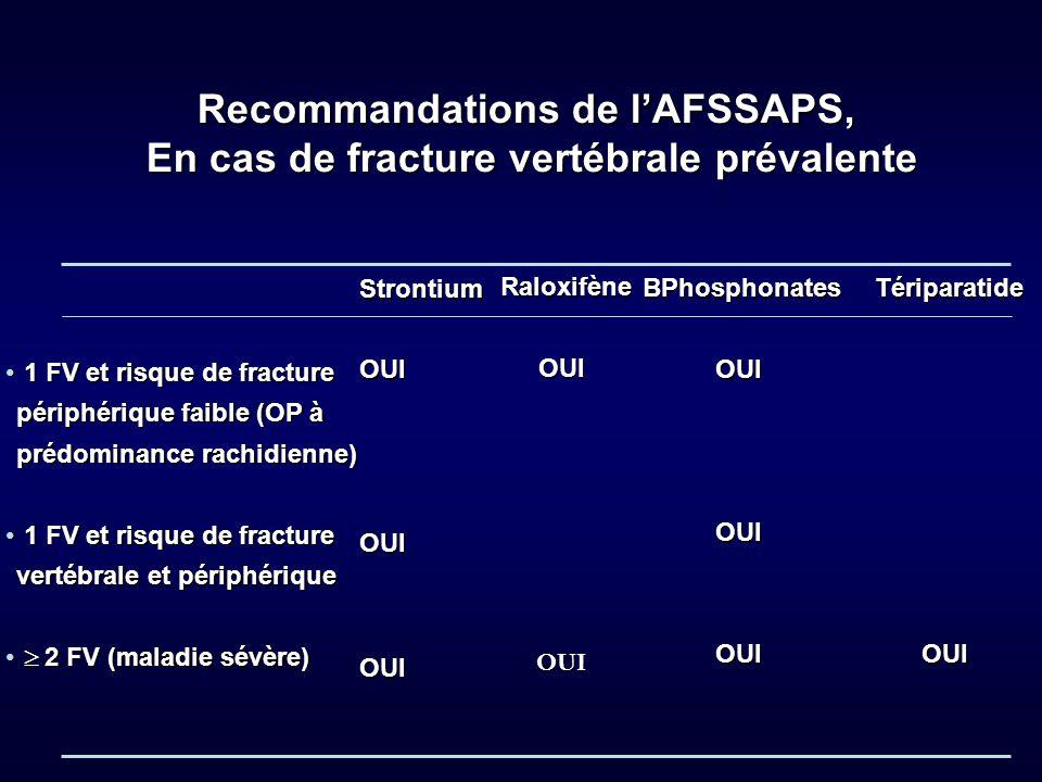 Recommandations de l'AFSSAPS, En cas de fracture vertébrale prévalente