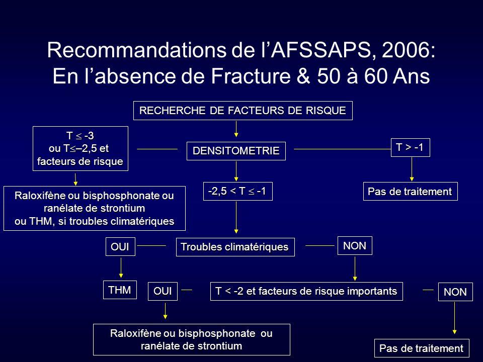 Recommandations de l'AFSSAPS, 2006: En l'absence de Fracture & 50 à 60 Ans