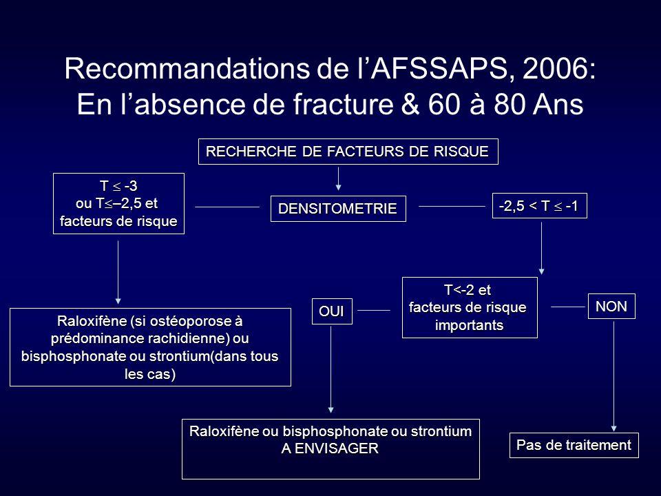 Recommandations de l'AFSSAPS, 2006: En l'absence de fracture & 60 à 80 Ans