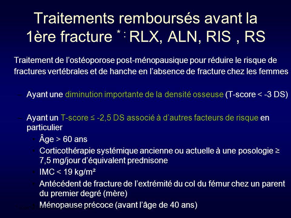 Traitements remboursés avant la 1ère fracture * : RLX, ALN, RIS , RS