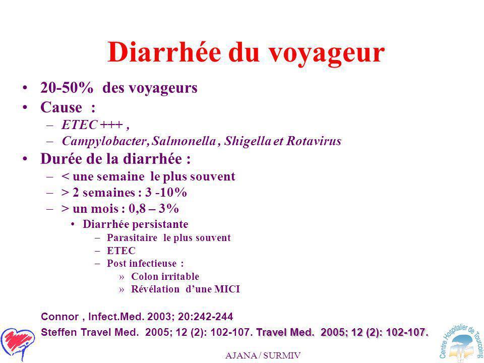 Diarrhée du voyageur 20-50% des voyageurs Cause :