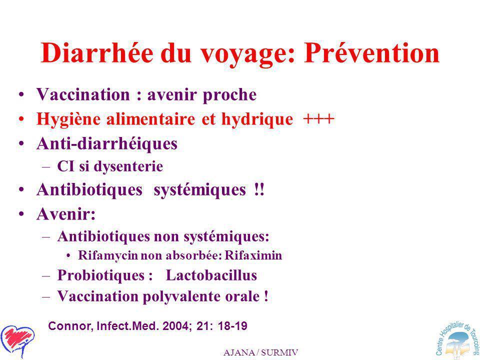 Diarrhée du voyage: Prévention