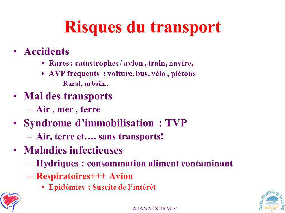 Risques du transport Accidents Mal des transports