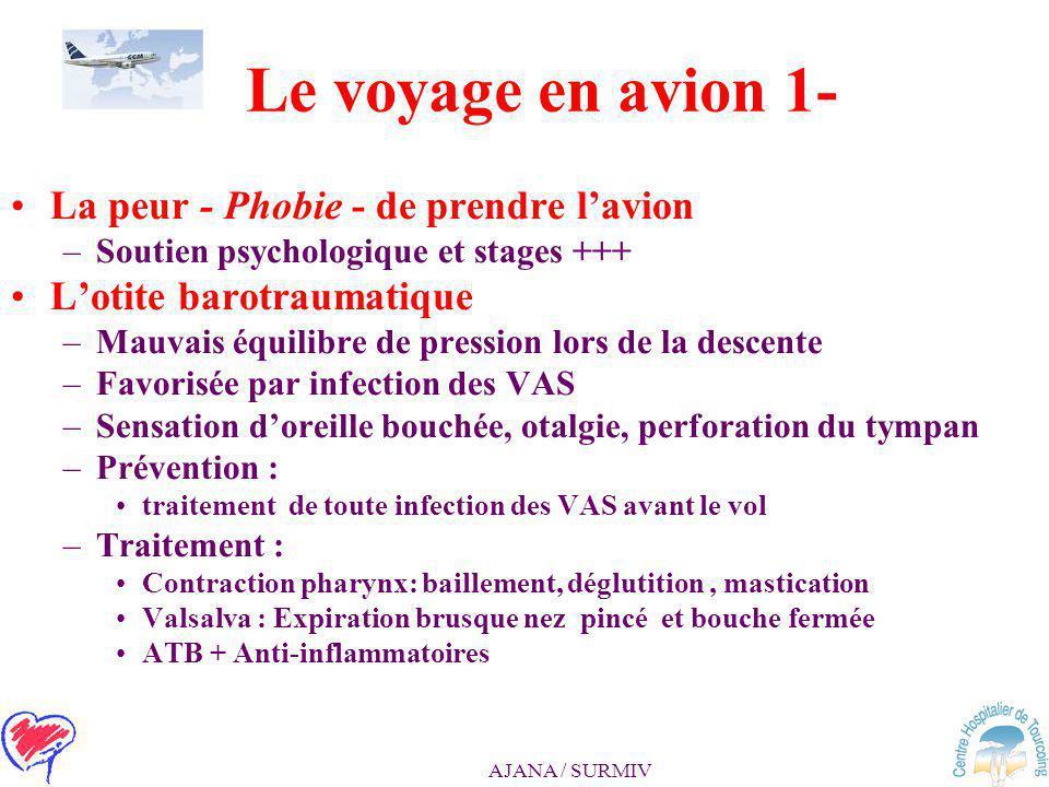 Le voyage en avion 1- La peur - Phobie - de prendre l'avion