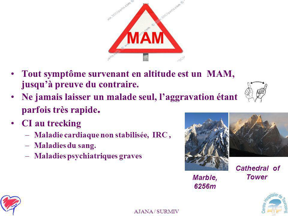 MAM Tout symptôme survenant en altitude est un MAM, jusqu'à preuve du contraire.