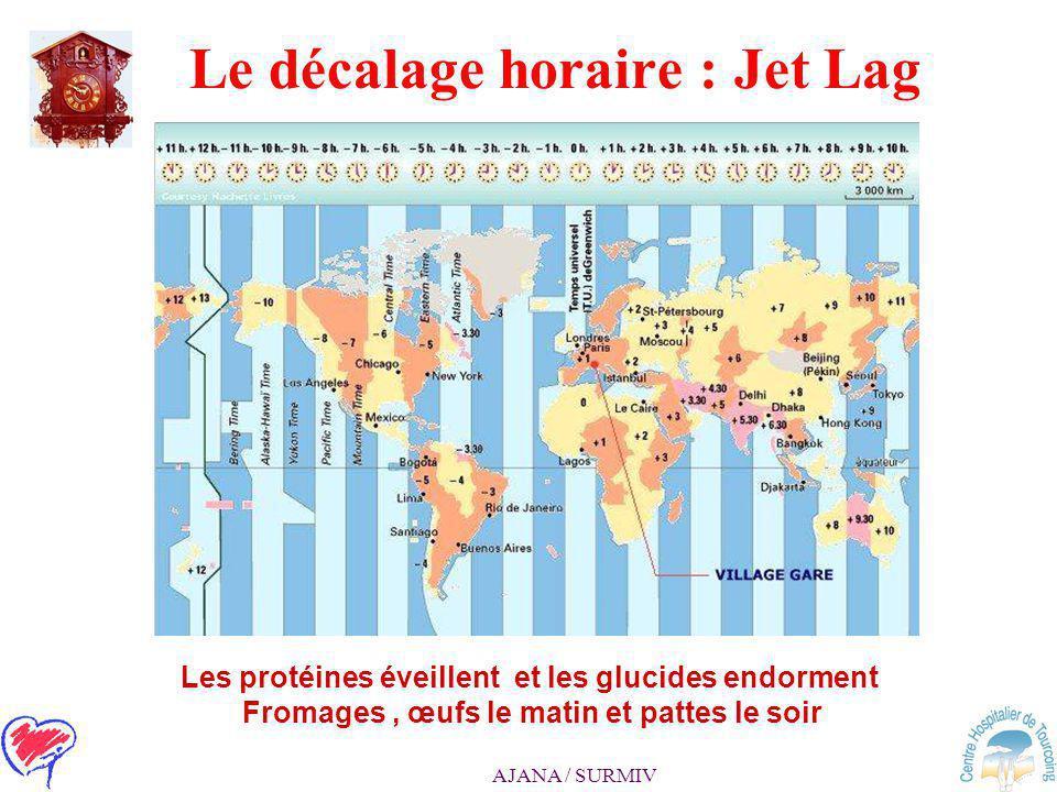 Le décalage horaire : Jet Lag