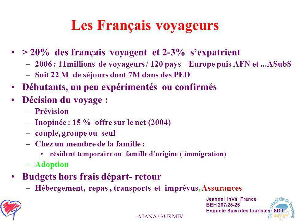 Les Français voyageurs