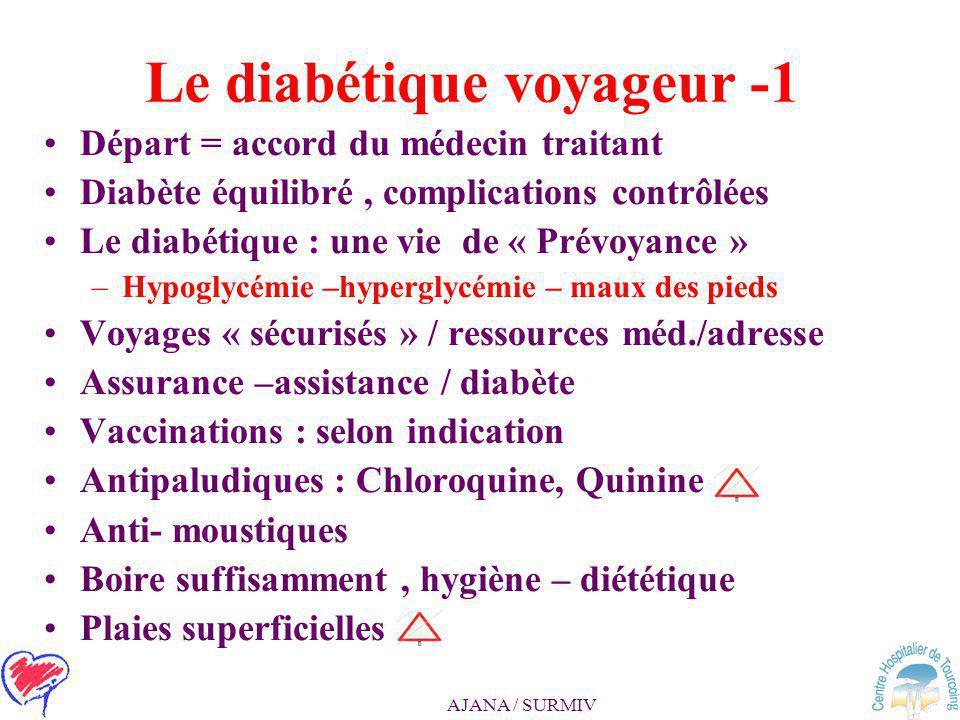 Le diabétique voyageur -1