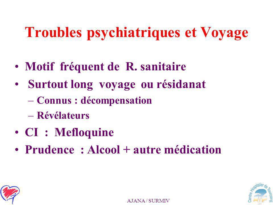 Troubles psychiatriques et Voyage