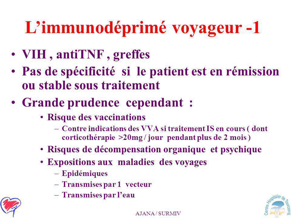 L'immunodéprimé voyageur -1