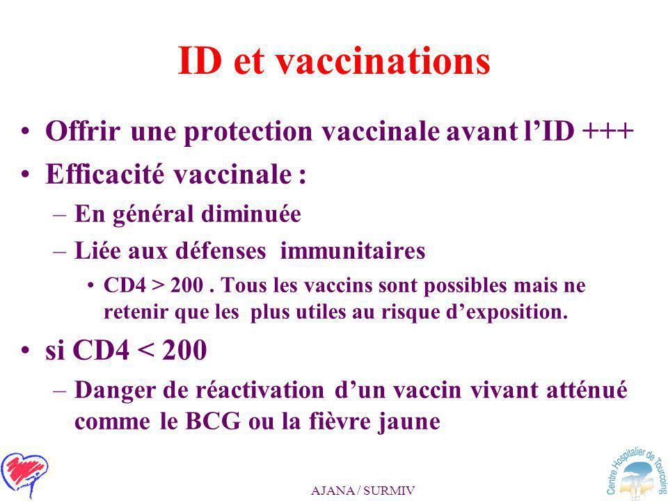 ID et vaccinations Offrir une protection vaccinale avant l'ID +++