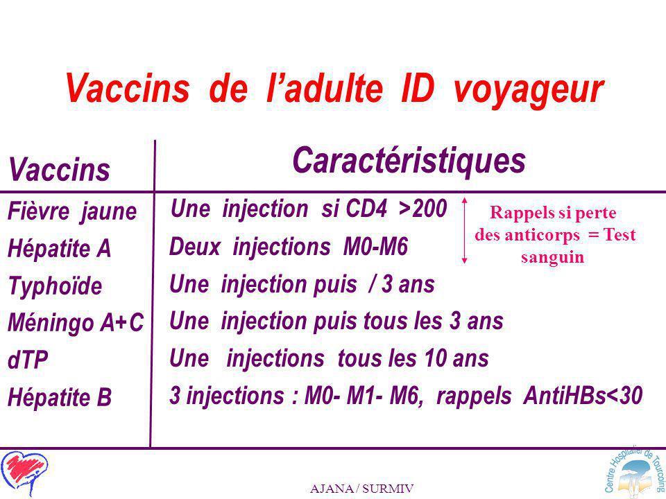 Vaccins de l'adulte ID voyageur