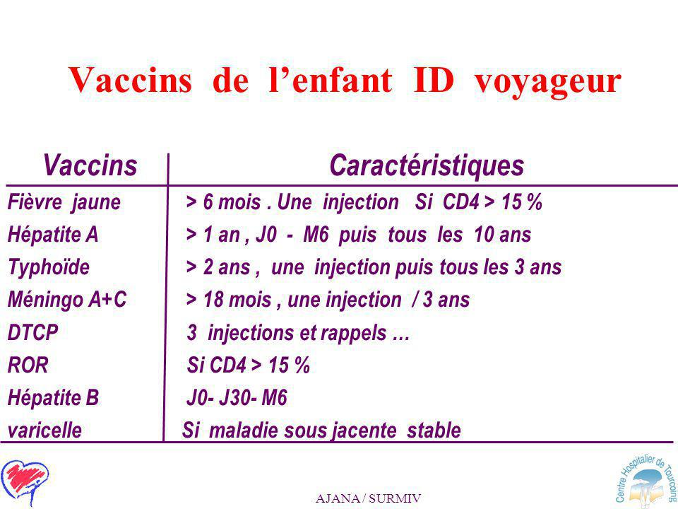 Vaccins de l'enfant ID voyageur