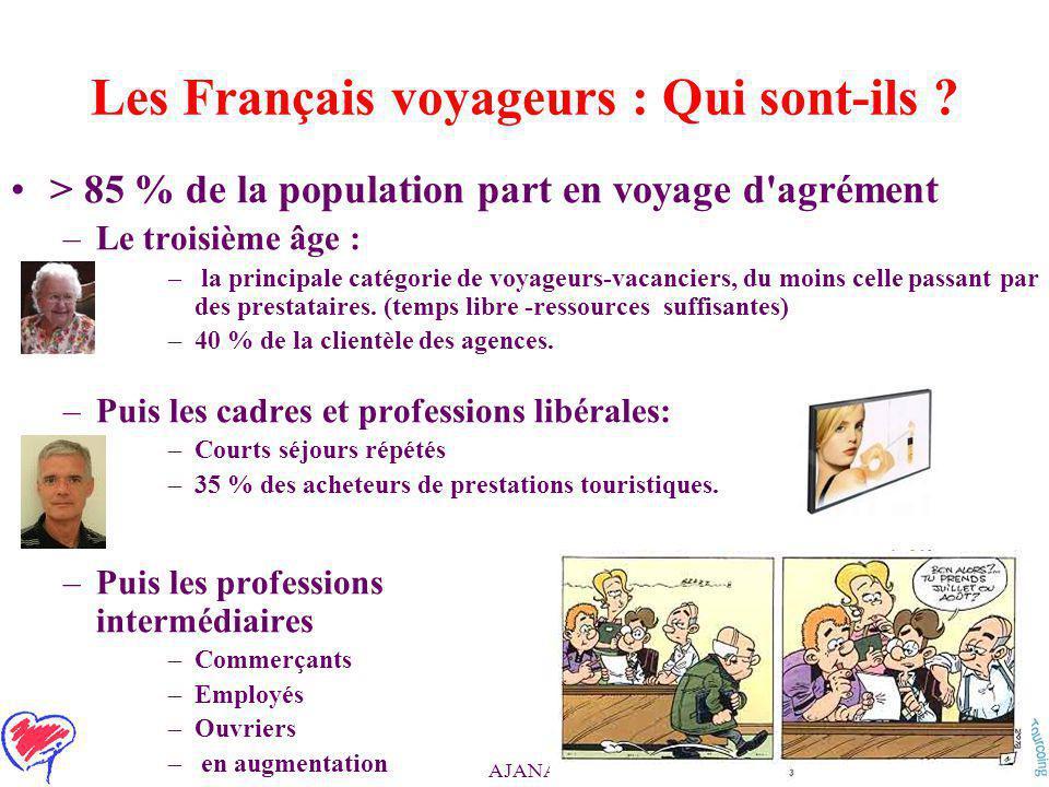 Les Français voyageurs : Qui sont-ils