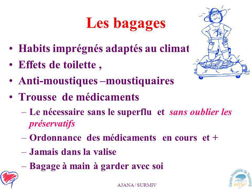 Les bagages Habits imprégnés adaptés au climat Effets de toilette ,