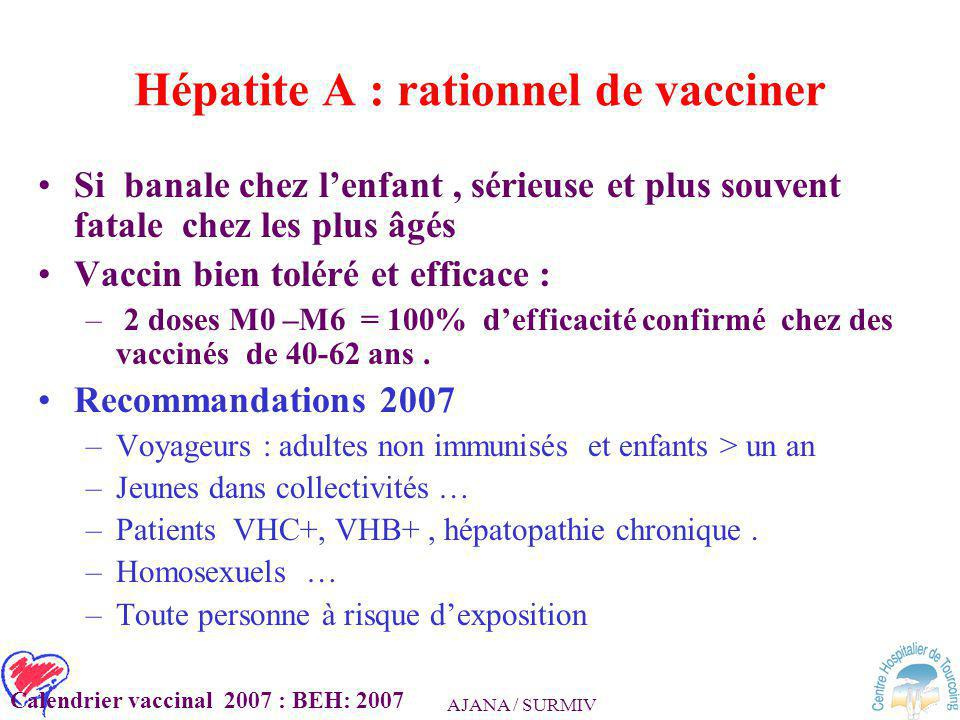 Hépatite A : rationnel de vacciner