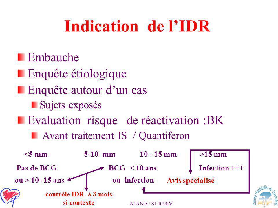 contrôle IDR à 3 mois si contexte