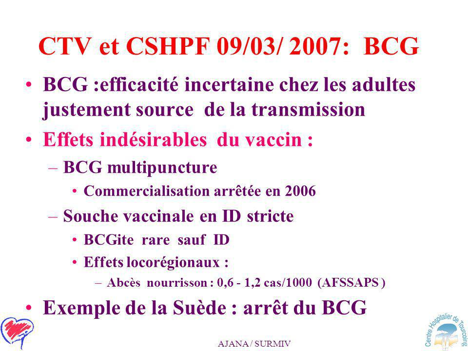 CTV et CSHPF 09/03/ 2007: BCG BCG :efficacité incertaine chez les adultes justement source de la transmission.