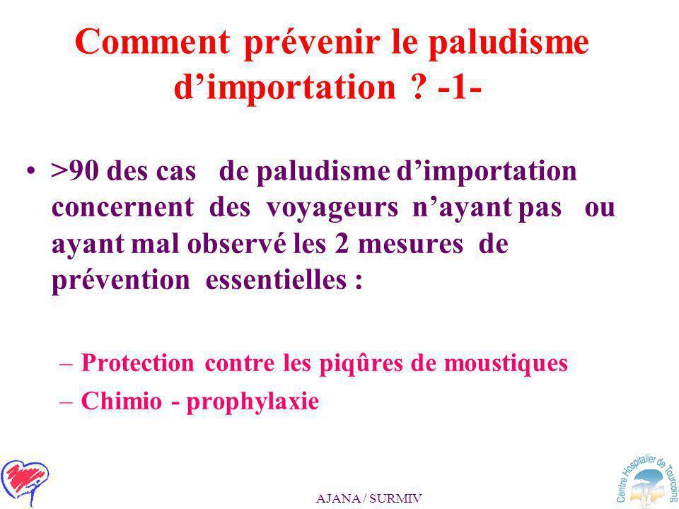 Comment prévenir le paludisme d'importation -1-