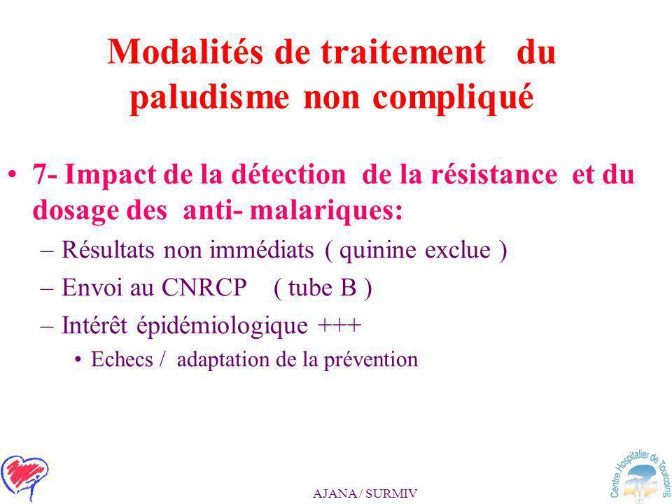Modalités de traitement du paludisme non compliqué