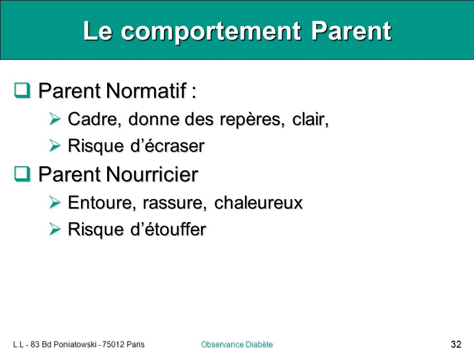Le comportement Parent