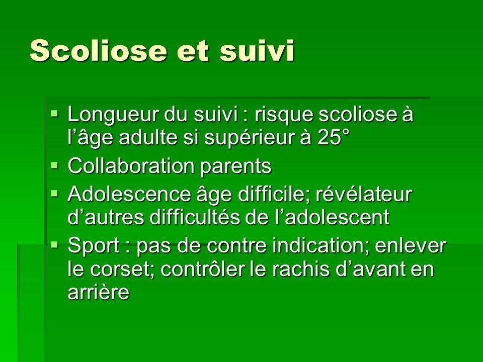 Scoliose et suivi Longueur du suivi : risque scoliose à l'âge adulte si supérieur à 25° Collaboration parents.