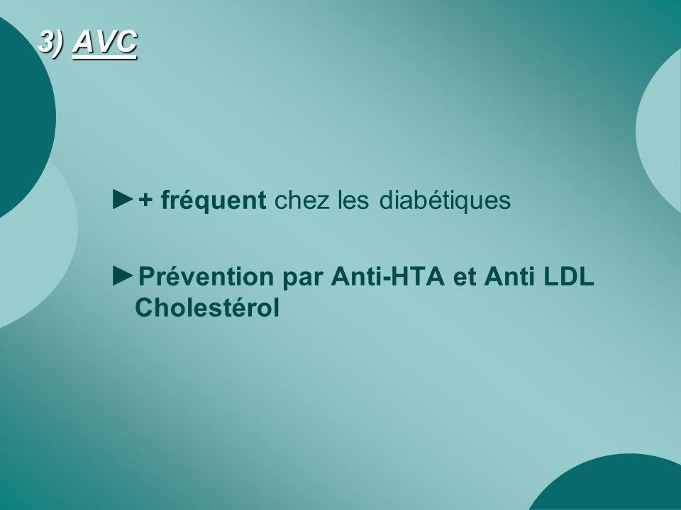 3) AVC + fréquent chez les diabétiques