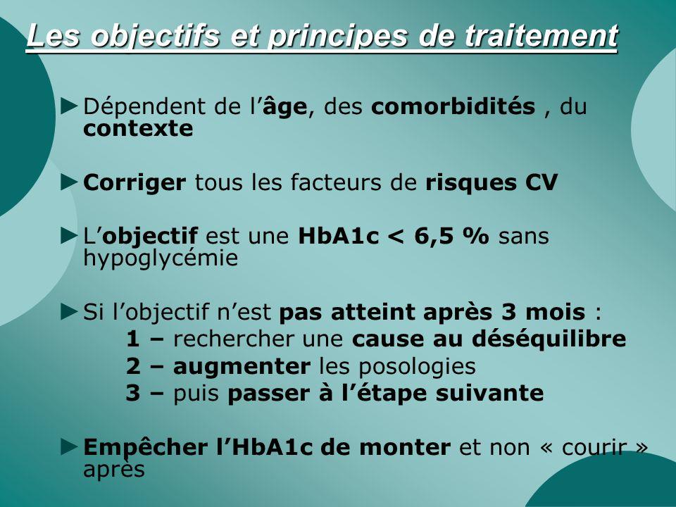 Les objectifs et principes de traitement